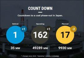 【Database Update】Latest status of coal-fired power plants (November 2, 2020)