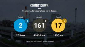 【Database Update】Latest status of coal-fired power plants (December 1, 2020)