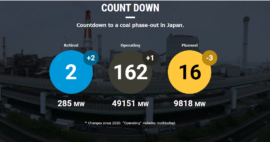 【Database Update】Latest status of coal-fired power plants (January 04, 2021)