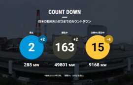【データ更新】石炭火力発電所の最新状況(2021年4月1日)