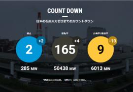 【データ更新】石炭火力発電所の最新状況(2021年9月1日)