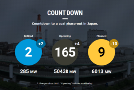 【Database Update】Latest status of coal-fired power plants (August 01, 2021)