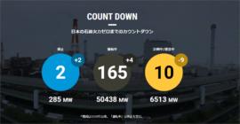 【データ更新】石炭火力発電所の最新状況(2021年10月1日)